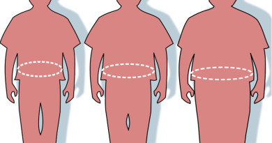 Body Fat Fast