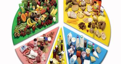 Raw Food Weight Loss Tips